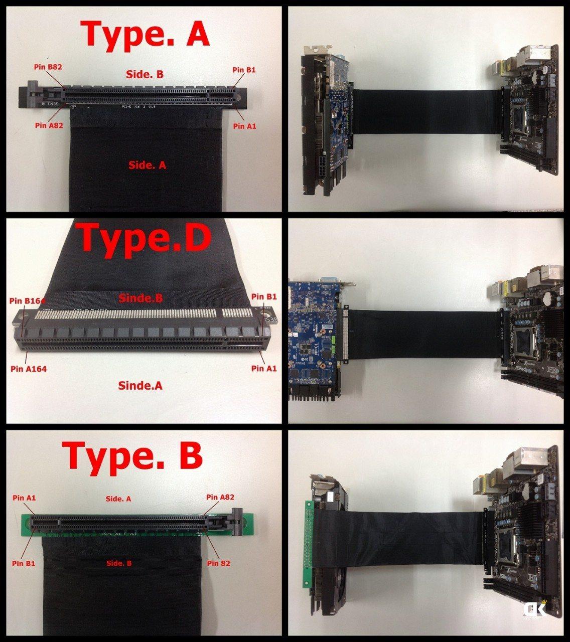 Tipos de Clavija para los Riser PCIe